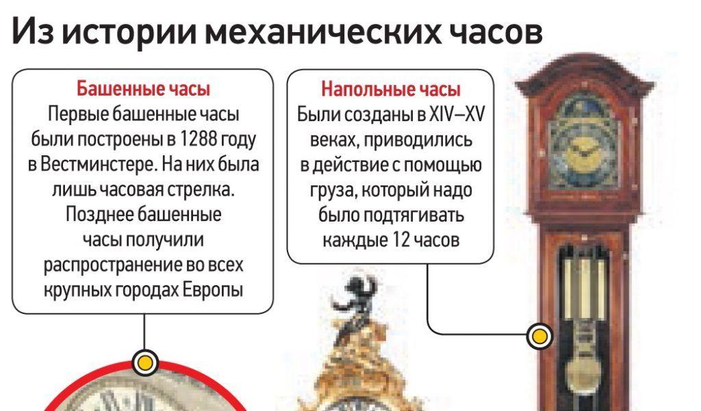 Изображение инфографики
