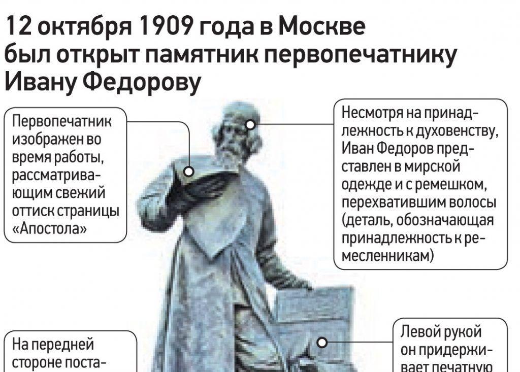 Превью инфографики