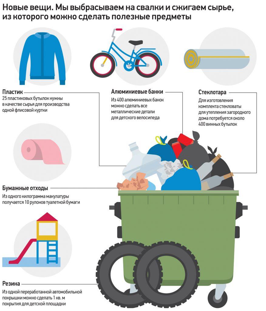 Разделяй и умножай: столичные школьники могут заработать на сдаче отходов
