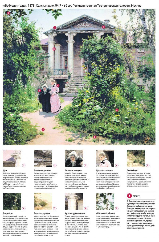 Феномен Василия Поленова. 17 октября в Третьяковской галерее открывается выставка художника