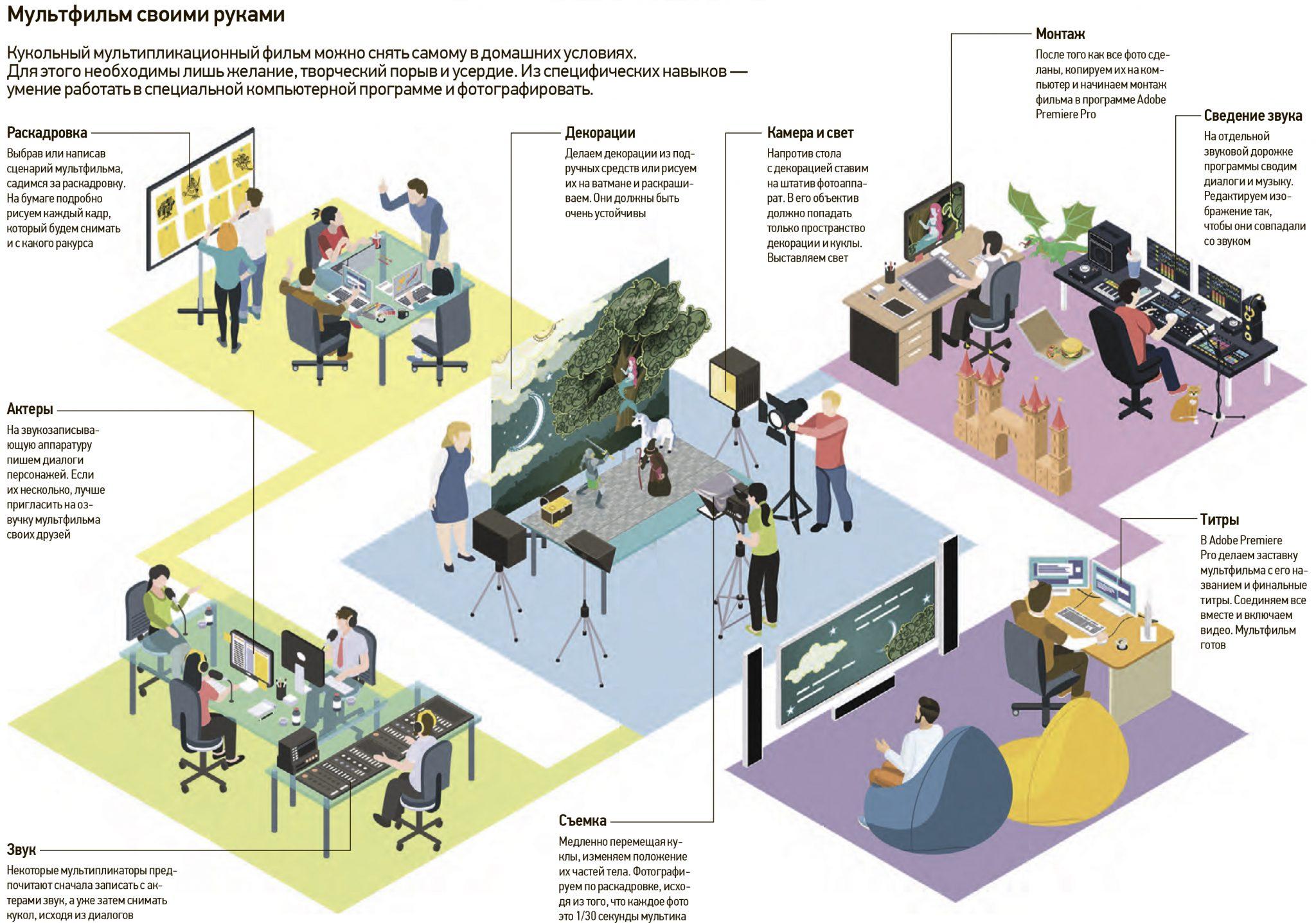 Инфографика. Светлана Василевич