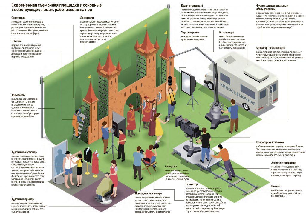 Инфографика: Дмитрий Захаров