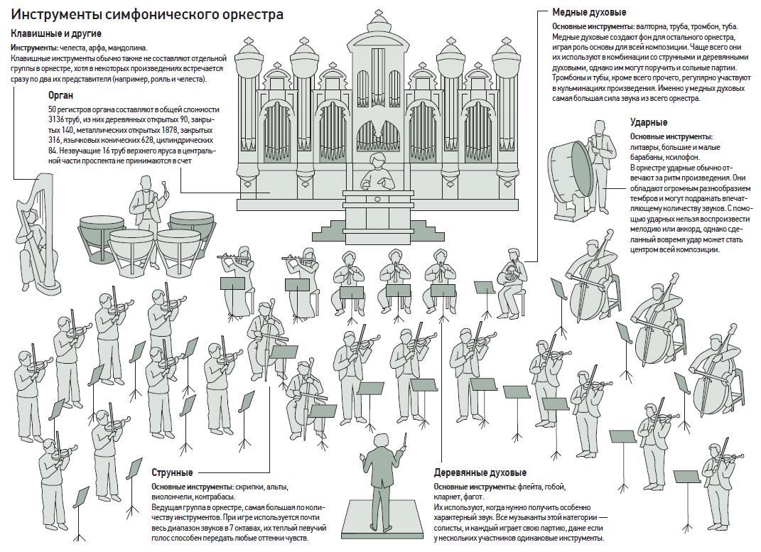 Место музыкальной силы: Московская консерватория отмечает 155 лет со дня открытия
