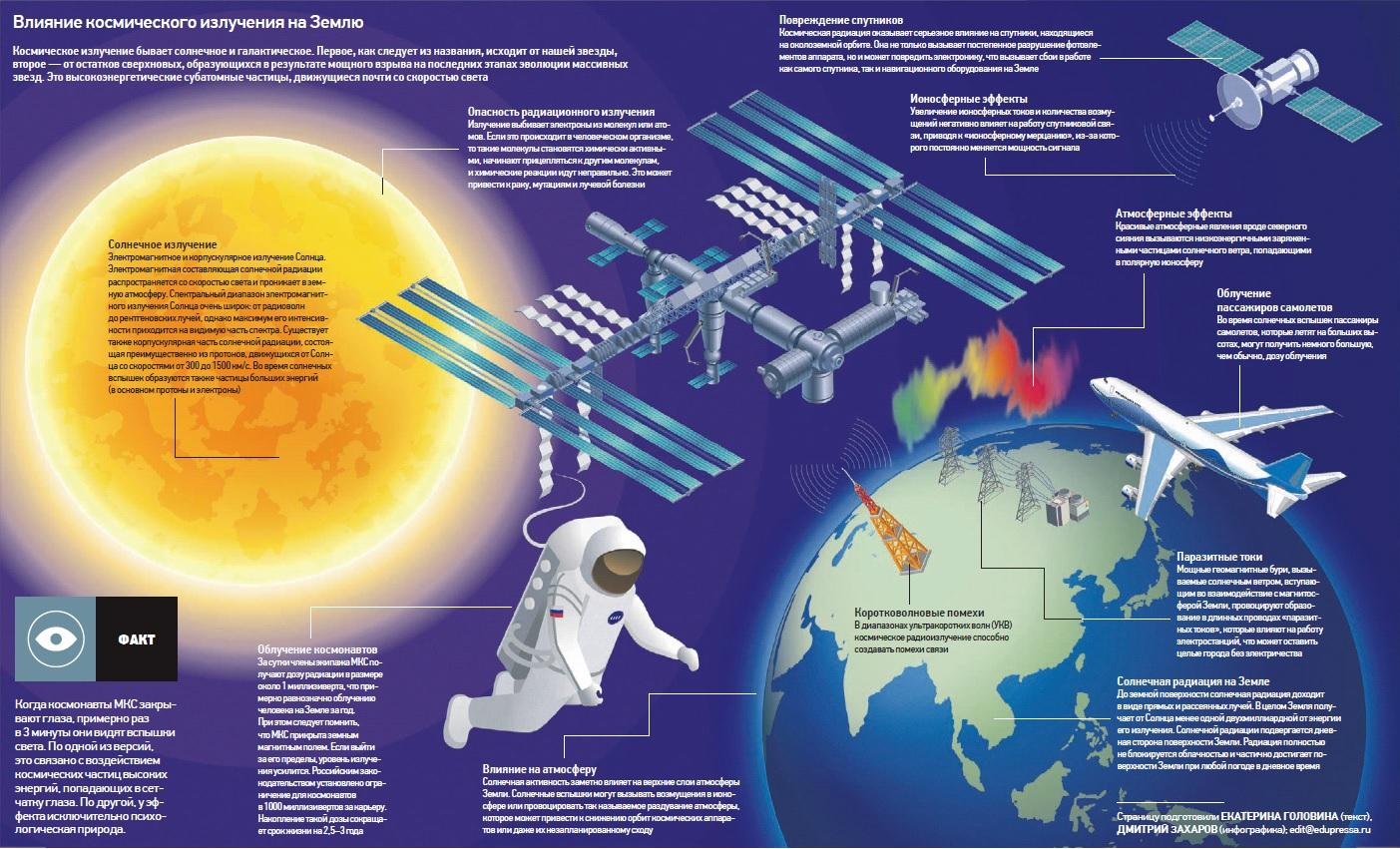 Охота за энергией: второй век подряд энергетика остается полем для великих открытий